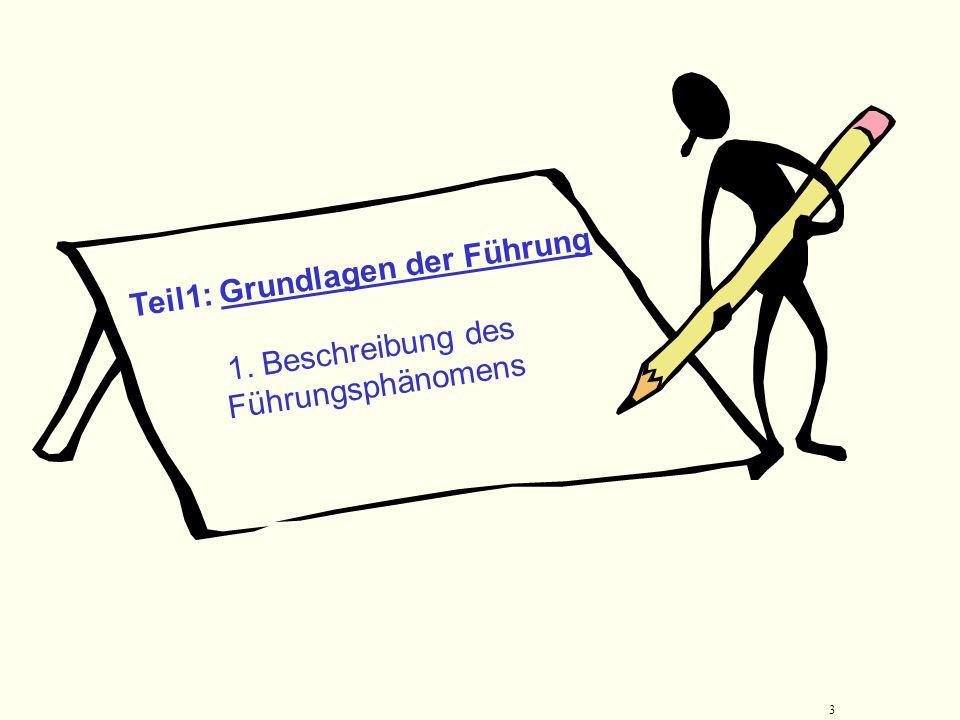 273 Anlassabhängige Mitarbeitergespräche - Abgangsgespräch  Leitfaden Abgangsgespräch 1.