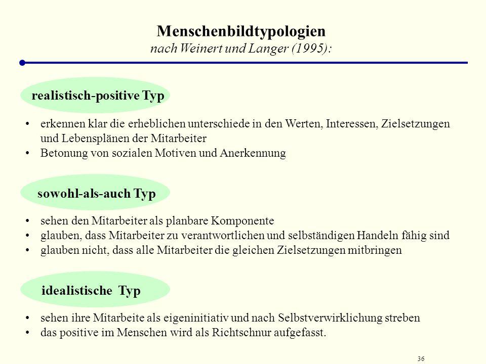 35 Menschenbildtypologien nach Weinert und Langer (1995): unprofilierte Typ keine deutlich artikulierte Position glauben nicht, dass materielle Anreiz