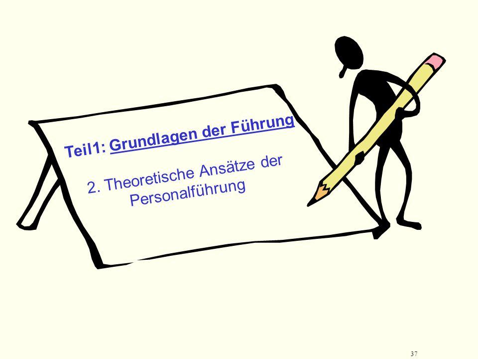 36 Menschenbildtypologien nach Weinert und Langer (1995): realistisch-positive Typ erkennen klar die erheblichen unterschiede in den Werten, Interesse