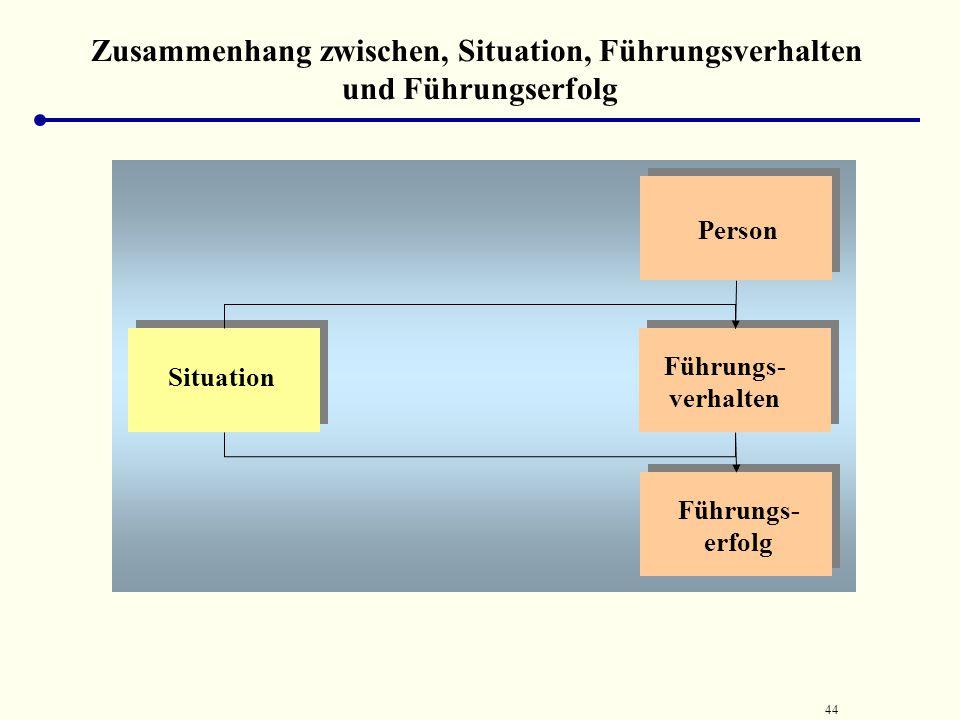 43 Eigenschaftstheorie der Führung Gruppierung der wichtigsten Befunde : (1)Befähigung (Intelligenz, Wachsamkeit, verbale Gewandtheit, Originalität, U