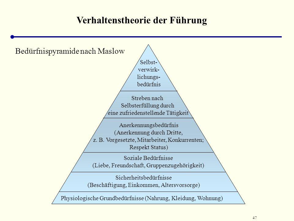 46 Verhaltenstheorie der Führung Grundannahmen: Weitgehend unabhängig von ihren Eigenschaften unterscheiden sich Führungskräfte in zeitüberdauernden V