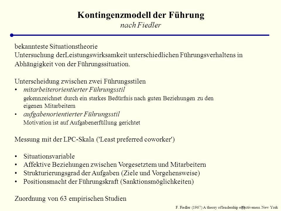 54 situative Führungstheorie Sozio-kulturelle Einflüsse bestehen aus drei Komponenten: Bildungsniveau der Arbeitnehmer / der Mitarbeiter hat erheblich