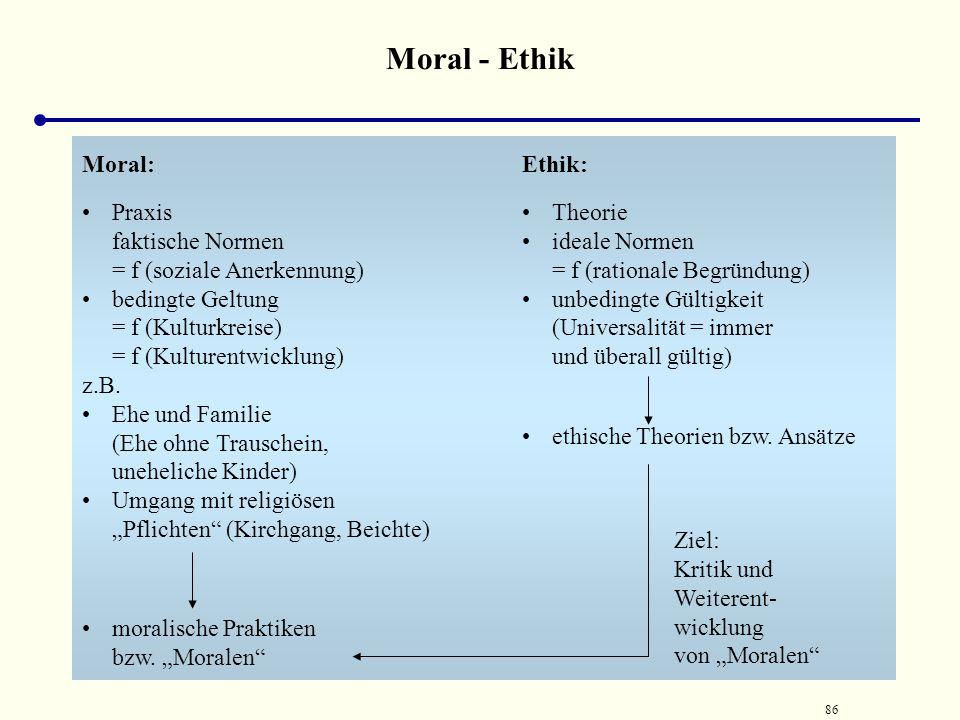85 Grundzüge der Ethik / Begriffliche Grundlagen Unterschied zwischen Ethik und Moral: Moral bezeichnet..., das, was »man« tut, also Konventionen Ethi