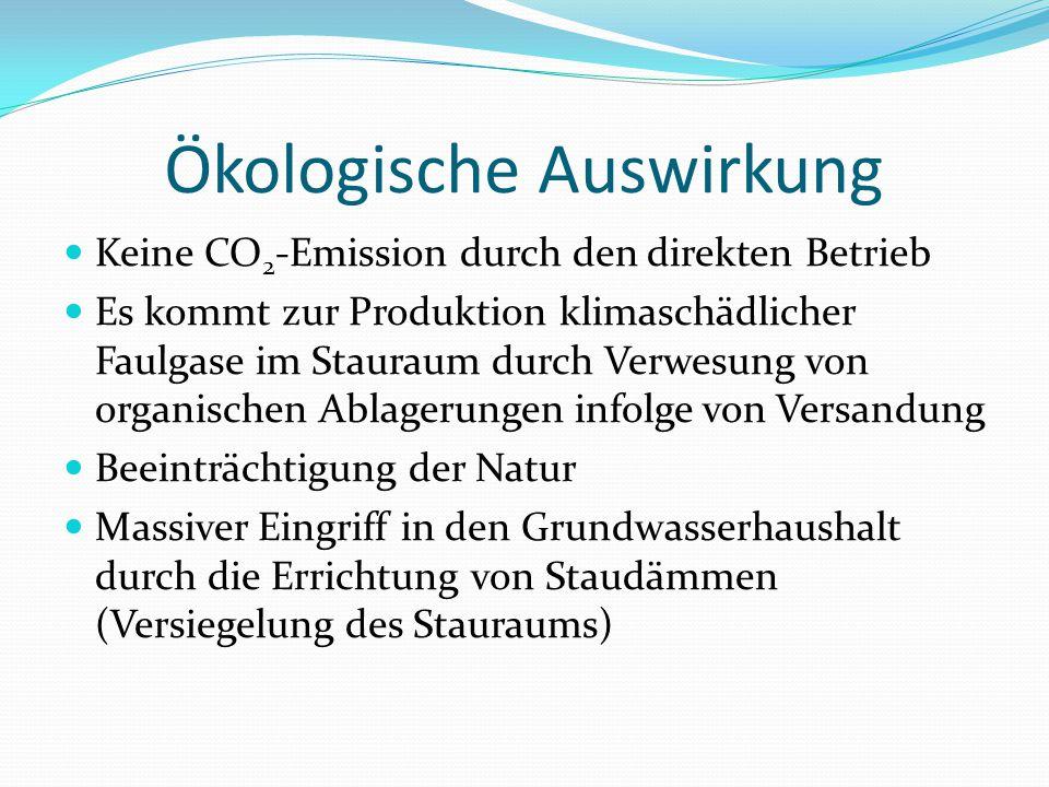 Ökologische Auswirkung Keine CO 2 -Emission durch den direkten Betrieb Es kommt zur Produktion klimaschädlicher Faulgase im Stauraum durch Verwesung von organischen Ablagerungen infolge von Versandung Beeinträchtigung der Natur Massiver Eingriff in den Grundwasserhaushalt durch die Errichtung von Staudämmen (Versiegelung des Stauraums)