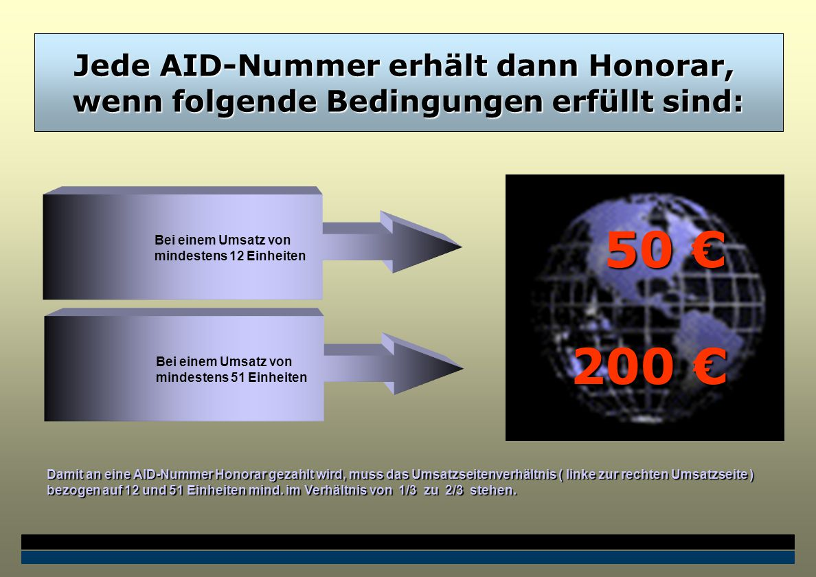FrankHeidi SusiHansGabiBert Sie Jede AID-Nummer ist unterteilt in eine linke und eine rechte Umsatzseite und 50 € entspricht selbst einer Umsatzbeteiligung von 50 € (eine Einheit) AID1000300AID1000220 AID1000330AID1000440AID1000450 AID1000550 AID1000200 Turbovariante mit 7 Anteilen max 22.500 € pM Linke Umsatzseite Frank Bert Susi Rechte Umsatzseite Heidi Hans Gabi Bonus-Zusatzverdienst bei 7 Anteilen max 30.000 € pM