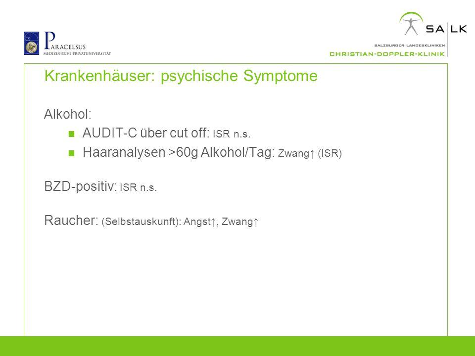 Krankenhäuser: psychische Symptome Alkohol: AUDIT-C über cut off: ISR n.s. Haaranalysen >60g Alkohol/Tag: Zwang↑ (ISR) BZD-positiv: ISR n.s. Raucher:
