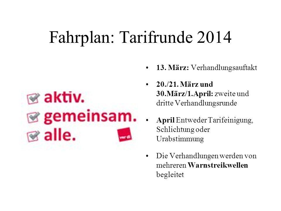 Fahrplan: Tarifrunde 2014 13. März: Verhandlungsauftakt 20./21.
