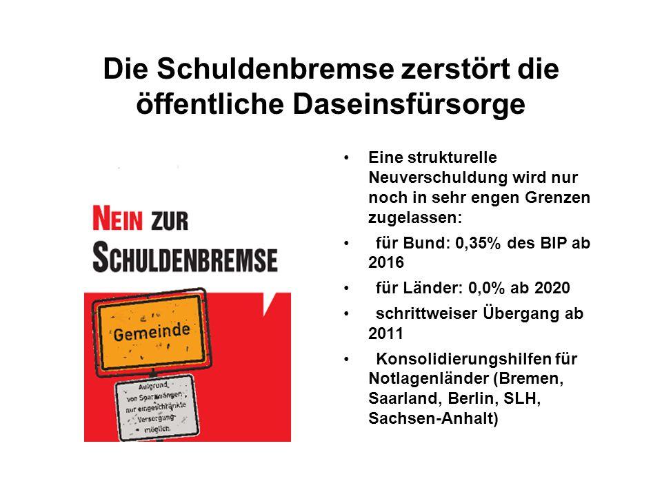 Die Schuldenbremse zerstört die öffentliche Daseinsfürsorge Eine strukturelle Neuverschuldung wird nur noch in sehr engen Grenzen zugelassen: für Bund: 0,35% des BIP ab 2016 für Länder: 0,0% ab 2020 schrittweiser Übergang ab 2011 Konsolidierungshilfen für Notlagenländer (Bremen, Saarland, Berlin, SLH, Sachsen-Anhalt)