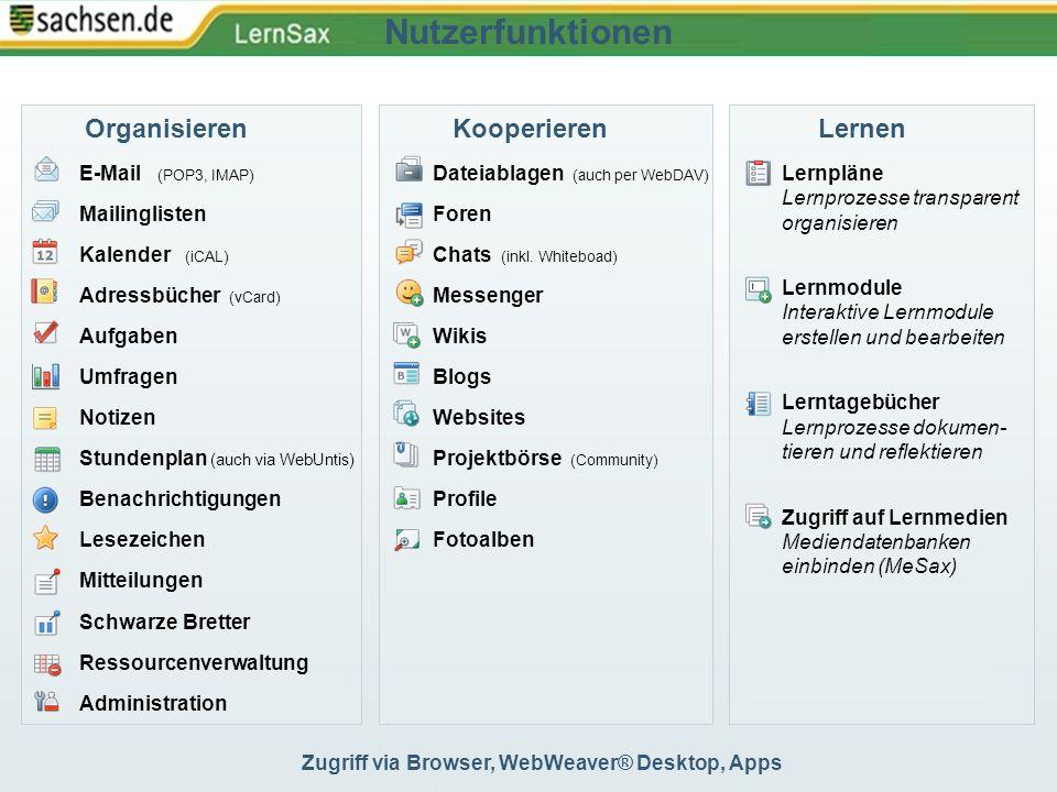 Organisieren E-Mail (POP3, IMAP) Mailinglisten Kalender (iCAL) Adressbücher (vCard) Aufgaben Umfragen Notizen Stundenplan (auch via WebUntis) Benachri