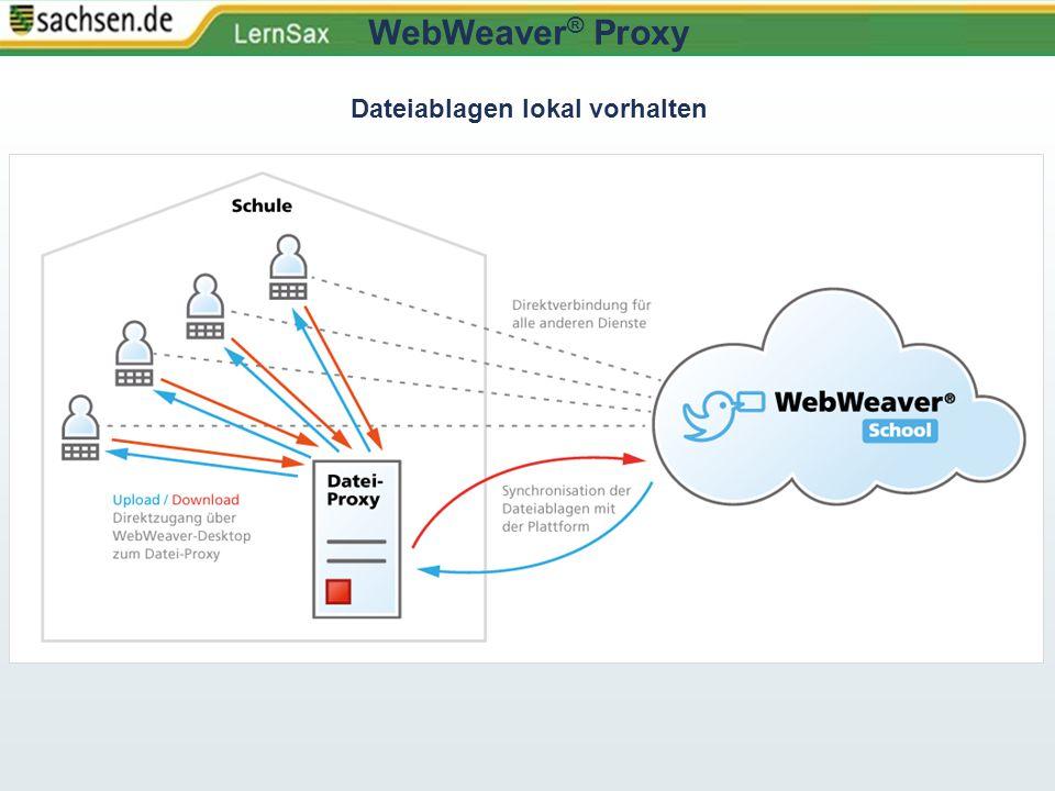 Dateiablagen lokal vorhalten WebWeaver ® Proxy