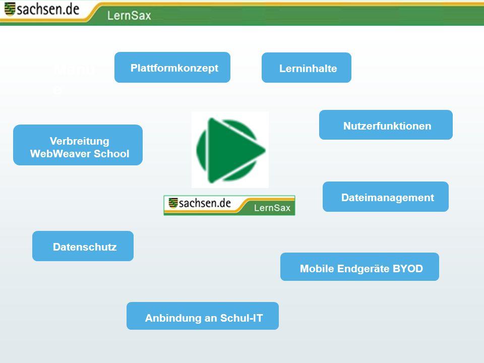 Plattformkonzept Nutzerfunktionen Verbreitung WebWeaver School Dateimanagement Mobile Endgeräte BYOD Anbindung an Schul-IT Datenschutz Lerninhalte Men