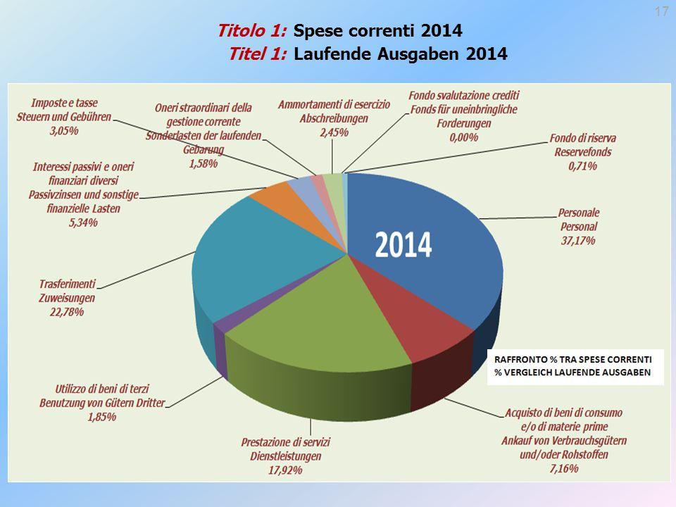 Titolo 1: Titel 1: Spese correnti 2014 Laufende Ausgaben 2014 17