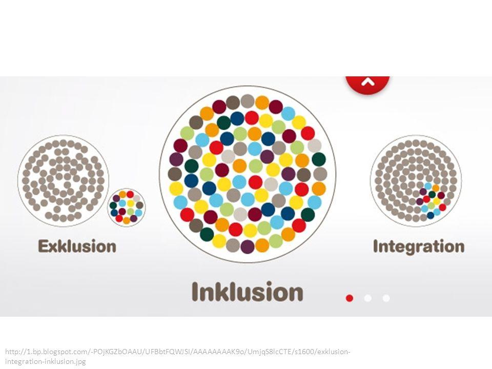 """volle Teilhabe Mensch mit Behinder ung Inklusion """"BuFaTa-Perspektive sozialwissenschaftliche Problematisierung sozial- /kulturwissenschaftliche Problematisierung"""