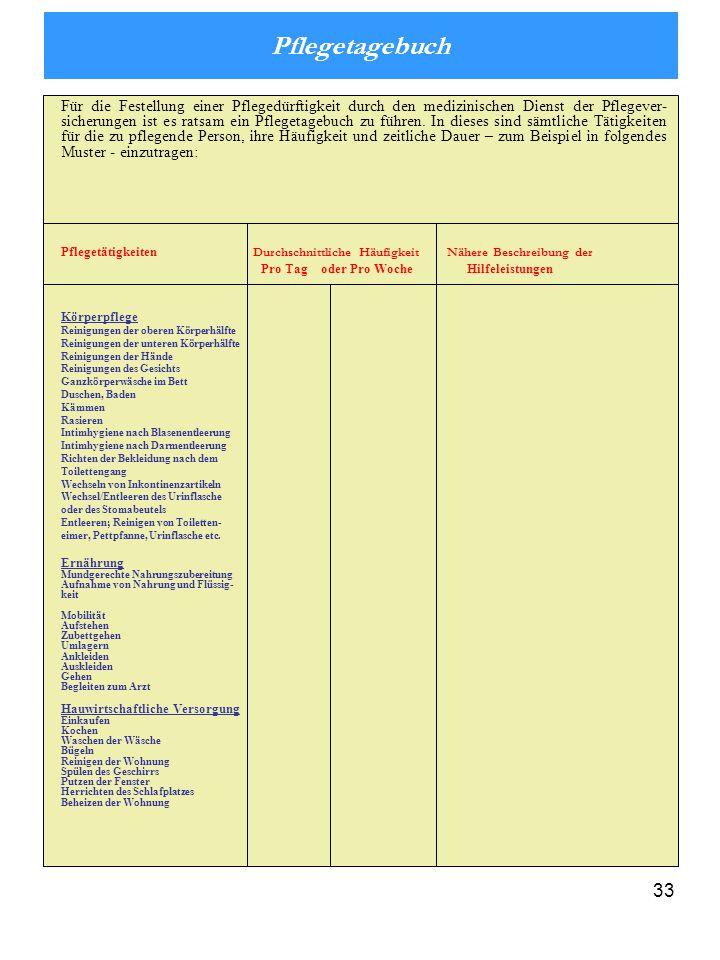 33 Pflegetagebuch Für die Festellung einer Pflegedürftigkeit durch den medizinischen Dienst der Pflegever- sicherungen ist es ratsam ein Pflegetagebuc