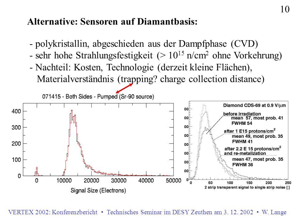 VERTEX 2002: Konferenzbericht Technisches Seminar im DESY Zeuthen am 3. 12. 2002 W. Lange 10 Alternative: Sensoren auf Diamantbasis: - polykristallin,