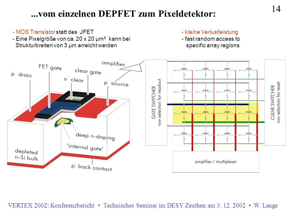 VERTEX 2002: Konferenzbericht Technisches Seminar im DESY Zeuthen am 3. 12. 2002 W. Lange 14...vom einzelnen DEPFET zum Pixeldetektor: - MOS Transisto