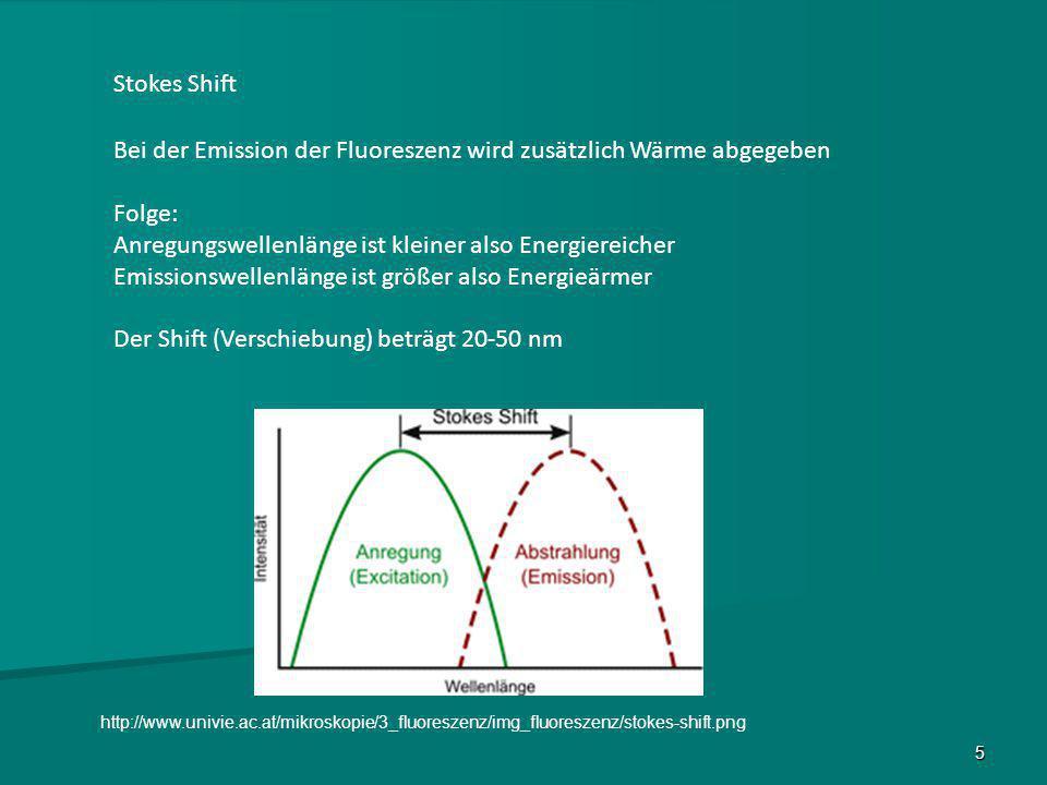 5 Stokes Shift Bei der Emission der Fluoreszenz wird zusätzlich Wärme abgegeben Folge: Anregungswellenlänge ist kleiner also Energiereicher Emissionsw