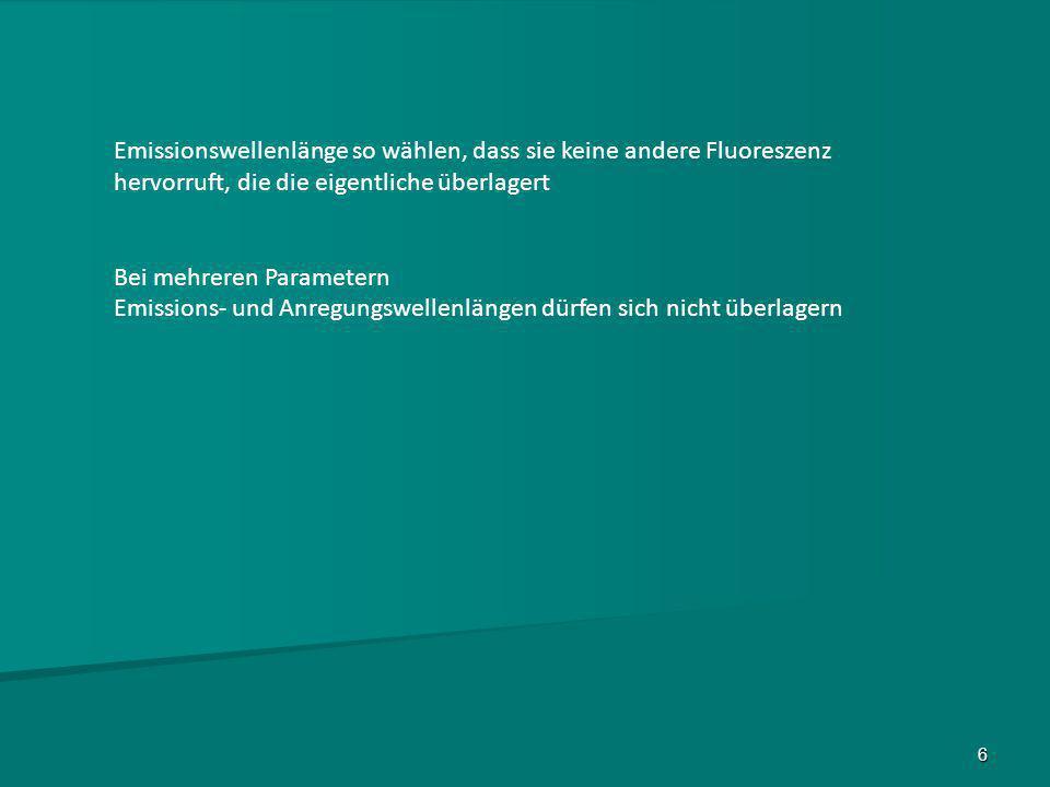 17 PBS mit Glycerin Suche nach Substanz, die Zellen permeabel machen aber nicht zerstören => Glycerin Diplomarbeit Jennifer Lang, Universität des Saarlandes
