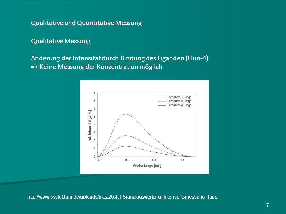 7 Qualitative und Quantitative Messung Qualitative Messung Änderung der Intensität durch Bindung des Liganden (Fluo-4) => Keine Messung der Konzentrat