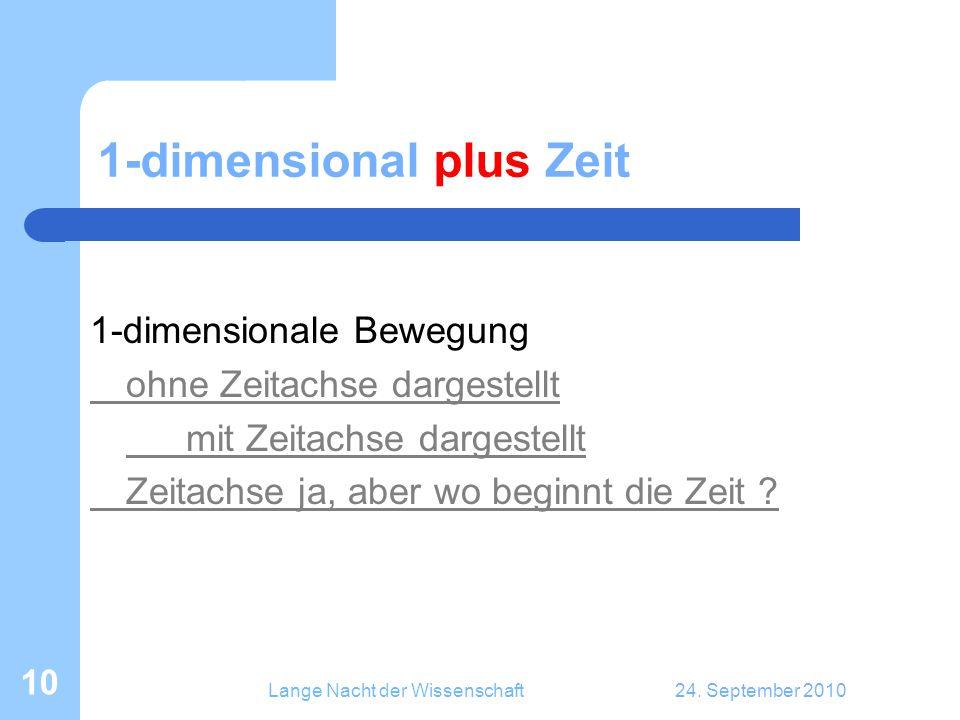 Lange Nacht der Wissenschaft24. September 2010 10 1-dimensional plus Zeit 1-dimensionale Bewegung ohne Zeitachse dargestellt mit Zeitachse dargestellt