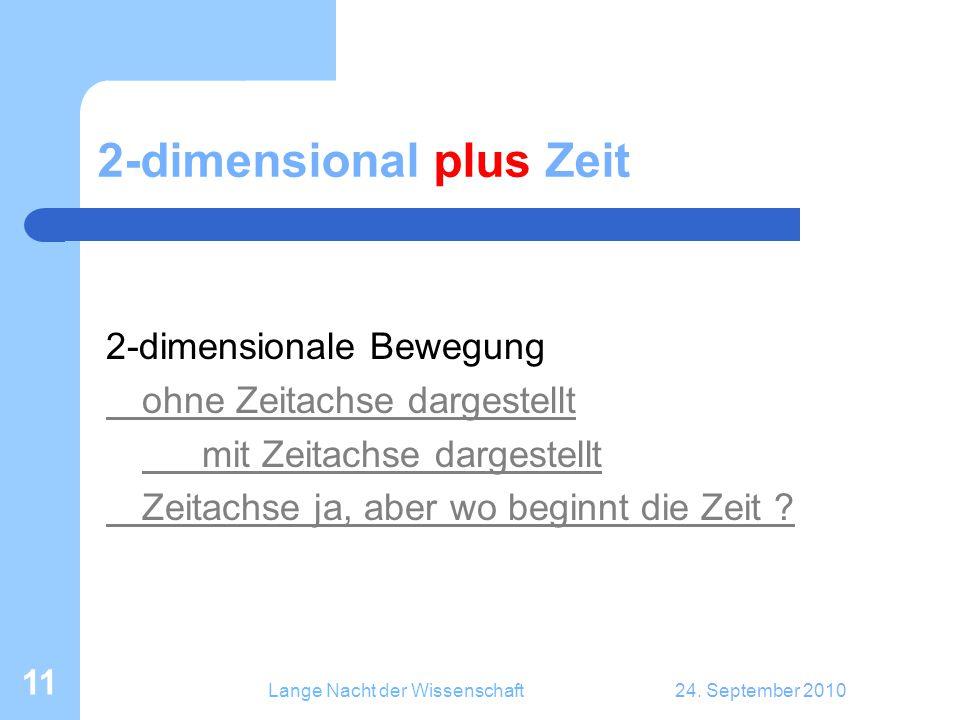 Lange Nacht der Wissenschaft24. September 2010 11 2-dimensional plus Zeit 2-dimensionale Bewegung ohne Zeitachse dargestellt mit Zeitachse dargestellt