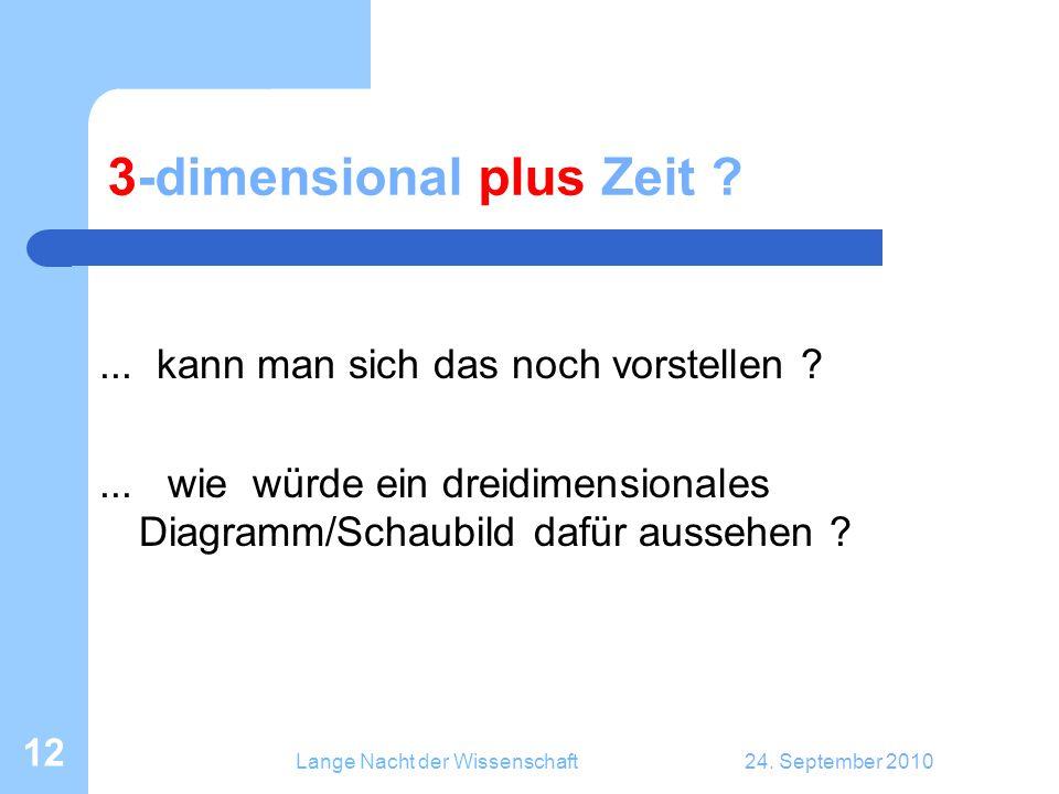 Lange Nacht der Wissenschaft24. September 2010 12 3-dimensional plus Zeit ...