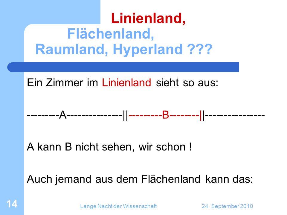 Lange Nacht der Wissenschaft24. September 2010 14 Linienland, Flächenland, Raumland, Hyperland .