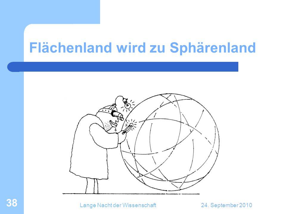 Lange Nacht der Wissenschaft24. September 2010 38 Flächenland wird zu Sphärenland