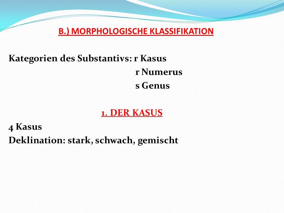 B.) MORPHOLOGISCHE KLASSIFIKATION Kategorien des Substantivs: r Kasus r Numerus s Genus 1. DER KASUS 4 Kasus Deklination: stark, schwach, gemischt
