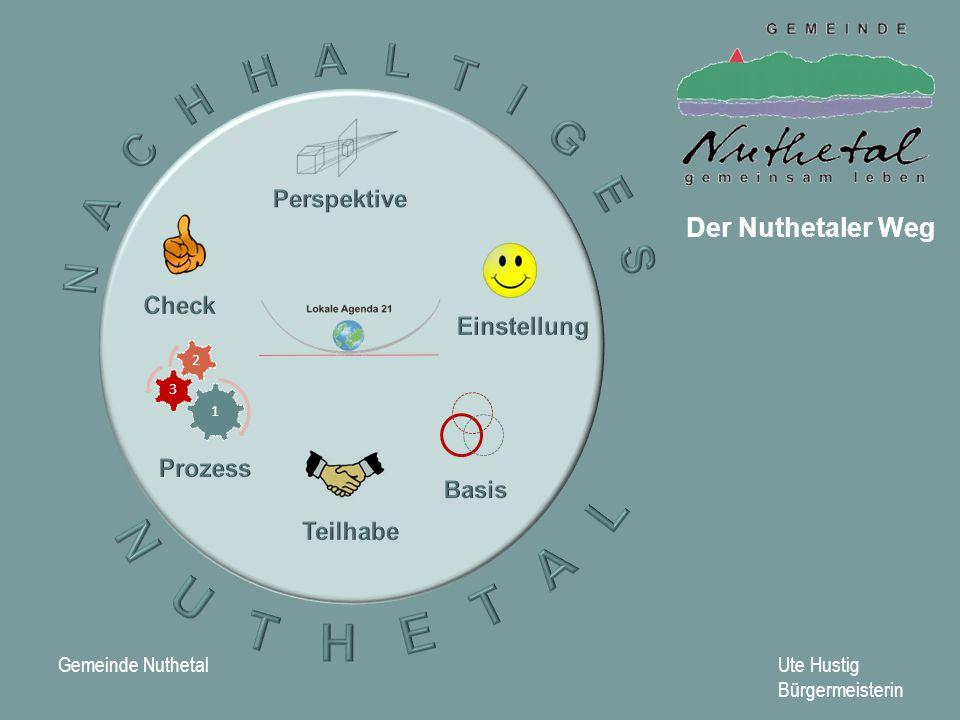 Der Nuthetaler Weg Gemeinde Nuthetal Ute Hustig Bürgermeisterin