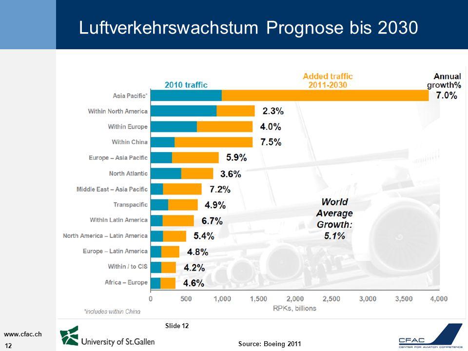 12 www.cfac.ch Luftverkehrswachstum Prognose bis 2030 Slide 12 Source: Boeing 2011