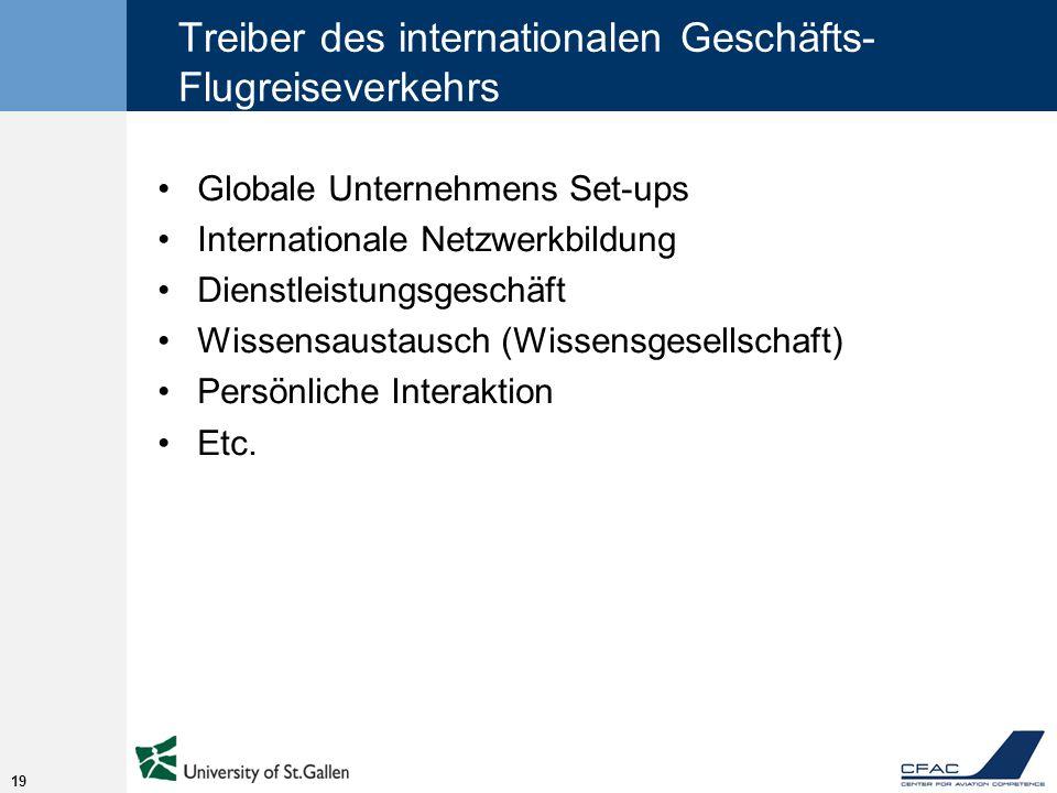 Treiber des internationalen Geschäfts- Flugreiseverkehrs Globale Unternehmens Set-ups Internationale Netzwerkbildung Dienstleistungsgeschäft Wissensaustausch (Wissensgesellschaft) Persönliche Interaktion Etc.