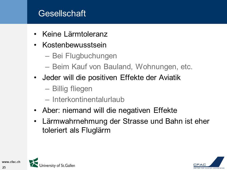 25 www.cfac.ch Gesellschaft Keine Lärmtoleranz Kostenbewusstsein –Bei Flugbuchungen –Beim Kauf von Bauland, Wohnungen, etc.