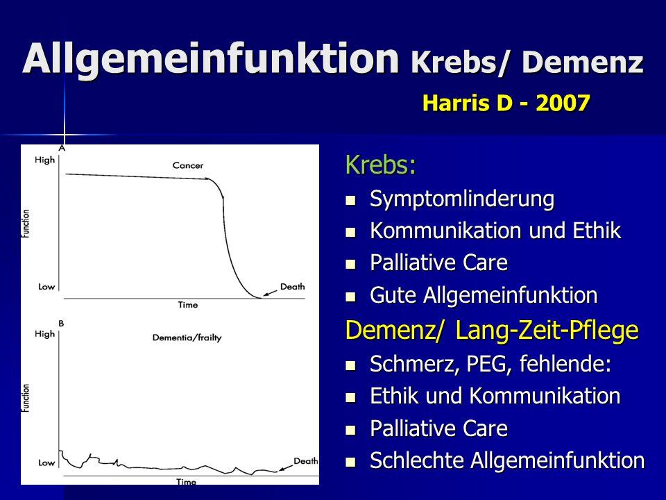 Allgemeinfunktion Krebs/ Demenz Harris D - 2007 Krebs: Symptomlinderung Symptomlinderung Kommunikation und Ethik Kommunikation und Ethik Palliative Ca