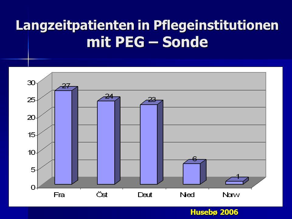 Langzeitpatienten in Pflegeinstitutionen mit PEG – Sonde Husebø 2006