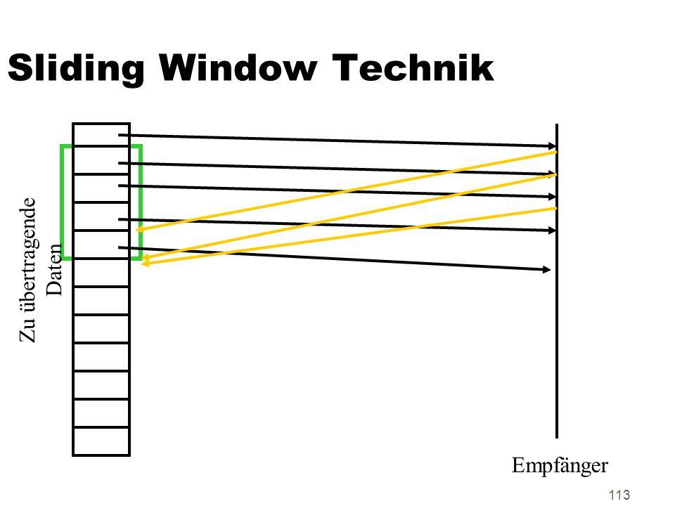 113 Sliding Window Technik Zu übertragende Daten Empfänger