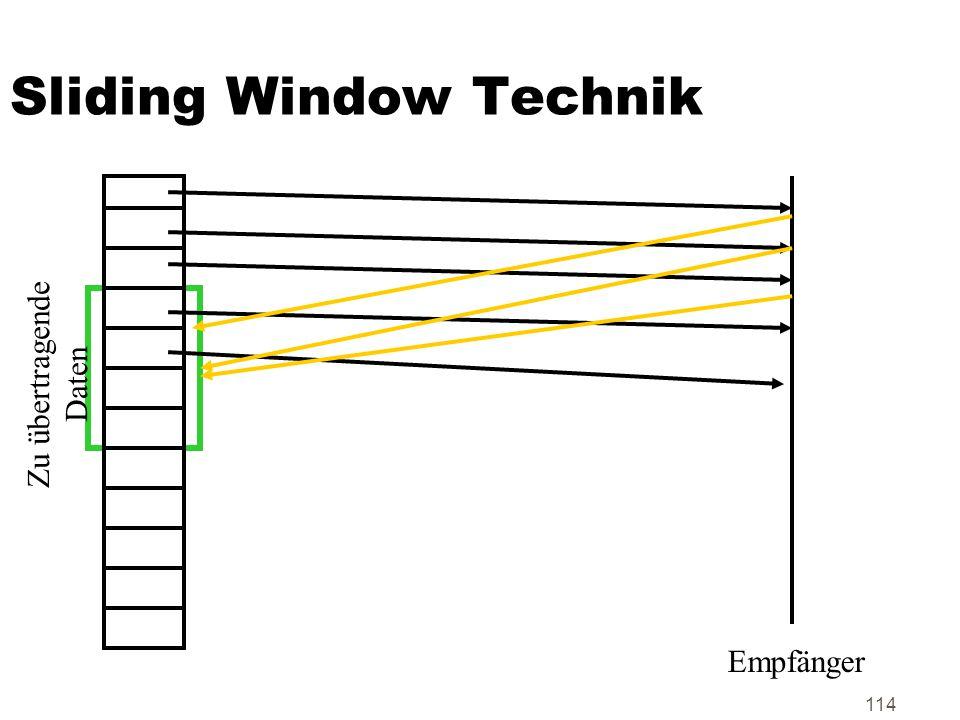 114 Sliding Window Technik Zu übertragende Daten Empfänger