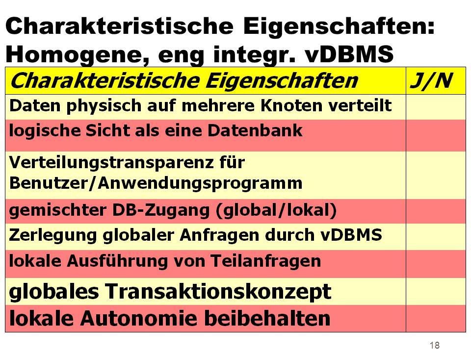 18 Charakteristische Eigenschaften: Homogene, eng integr. vDBMS