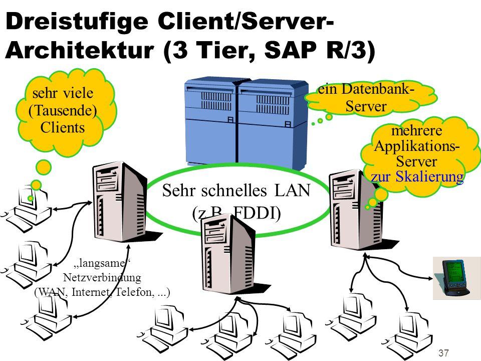 37 Dreistufige Client/Server- Architektur (3 Tier, SAP R/3) Sehr schnelles LAN (z.B. FDDI) ein Datenbank- Server mehrere Applikations- Server zur Skal