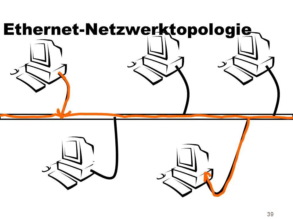 39 Ethernet-Netzwerktopologie