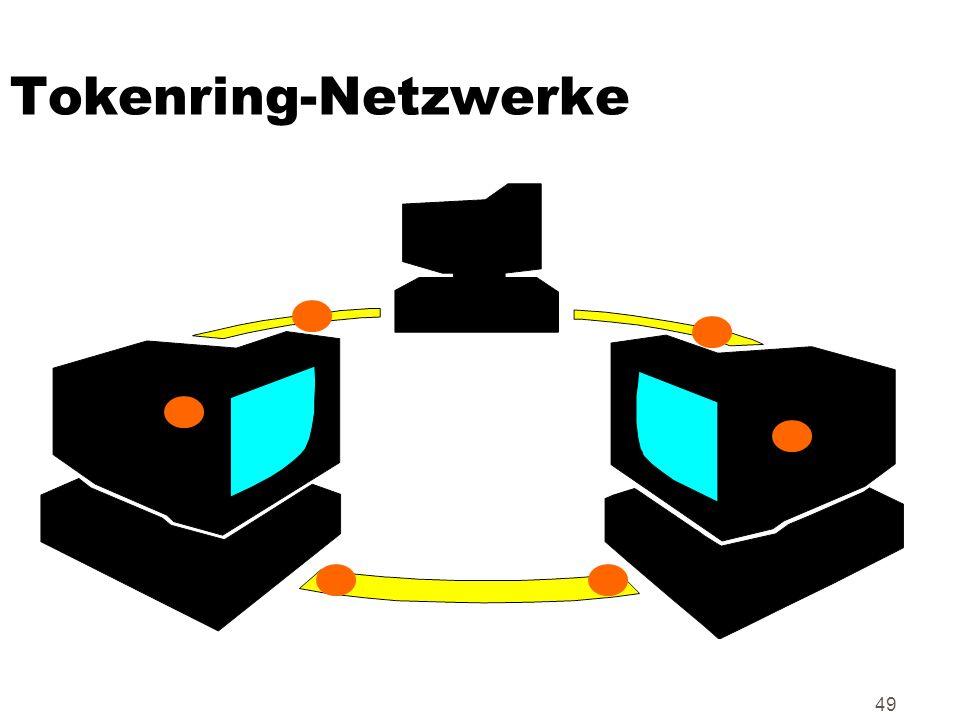 49 Tokenring-Netzwerke