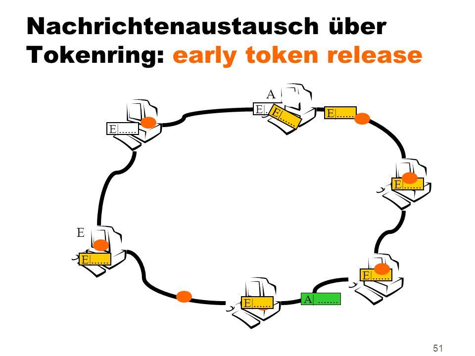 51 Nachrichtenaustausch über Tokenring: early token release A E E|...... A|.......
