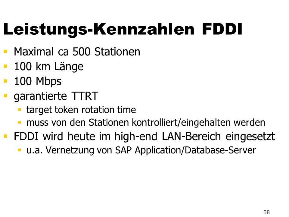58 Leistungs-Kennzahlen FDDI  Maximal ca 500 Stationen  100 km Länge  100 Mbps  garantierte TTRT  target token rotation time  muss von den Stati