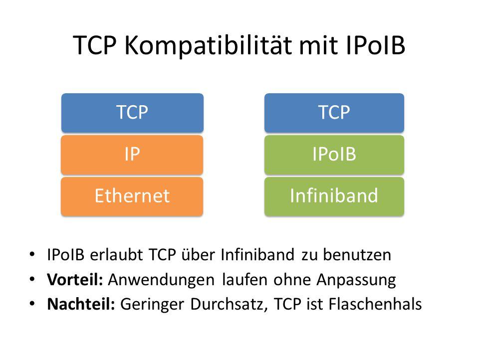 TCP Kompatibilität mit IPoIB IPoIB erlaubt TCP über Infiniband zu benutzen Vorteil: Anwendungen laufen ohne Anpassung Nachteil: Geringer Durchsatz, TC