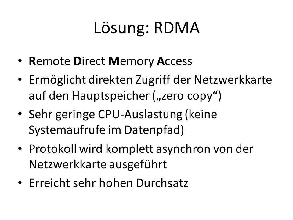 """Lösung: RDMA Remote Direct Memory Access Ermöglicht direkten Zugriff der Netzwerkkarte auf den Hauptspeicher (""""zero copy"""") Sehr geringe CPU-Auslastung"""