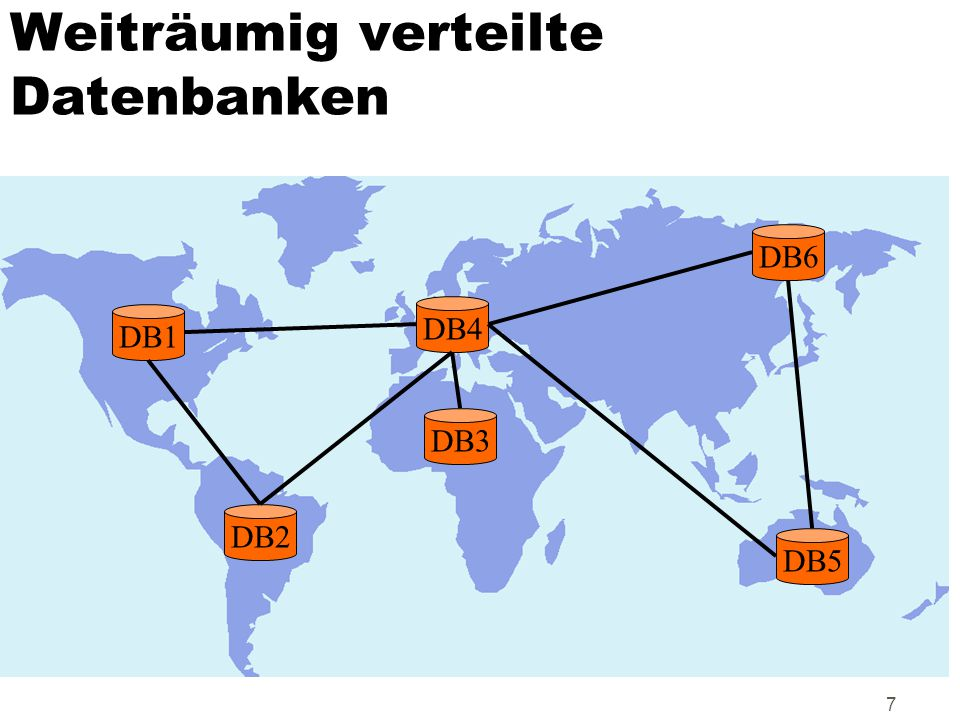 7 Weiträumig verteilte Datenbanken DB1 DB5 DB4 DB3 DB2 DB6