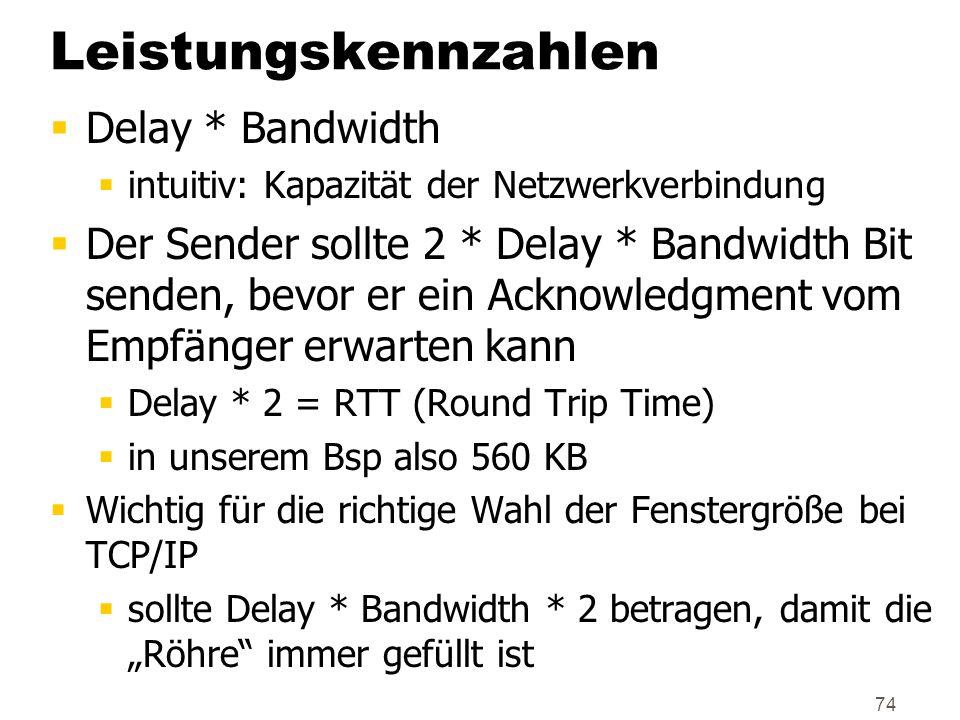 74 Leistungskennzahlen  Delay * Bandwidth  intuitiv: Kapazität der Netzwerkverbindung  Der Sender sollte 2 * Delay * Bandwidth Bit senden, bevor er
