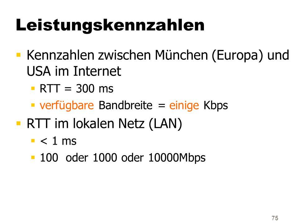 75 Leistungskennzahlen  Kennzahlen zwischen München (Europa) und USA im Internet  RTT = 300 ms  verfügbare Bandbreite = einige Kbps  RTT im lokale