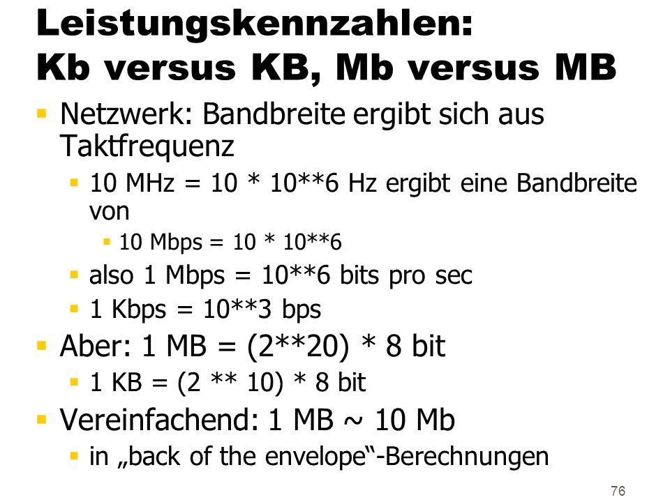 76 Leistungskennzahlen: Kb versus KB, Mb versus MB  Netzwerk: Bandbreite ergibt sich aus Taktfrequenz  10 MHz = 10 * 10**6 Hz ergibt eine Bandbreite