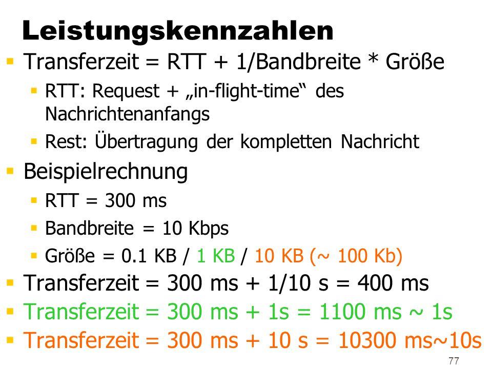 """77 Leistungskennzahlen  Transferzeit = RTT + 1/Bandbreite * Größe  RTT: Request + """"in-flight-time"""" des Nachrichtenanfangs  Rest: Übertragung der ko"""